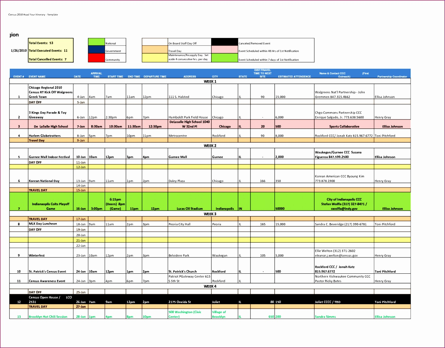 100 Day Plan Template Excel Iuujz Best Of Itinerary Excel