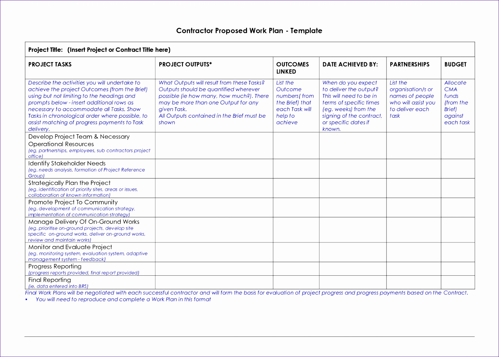 project management work plan template 220