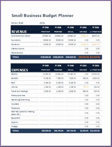 small business bud planning sheet