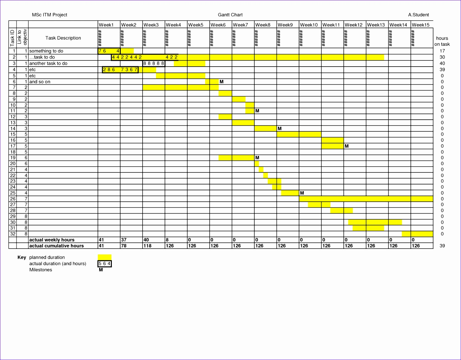 24 Hour Work Schedule Template Excel Vacdn Luxury 8 Best Of Excel .