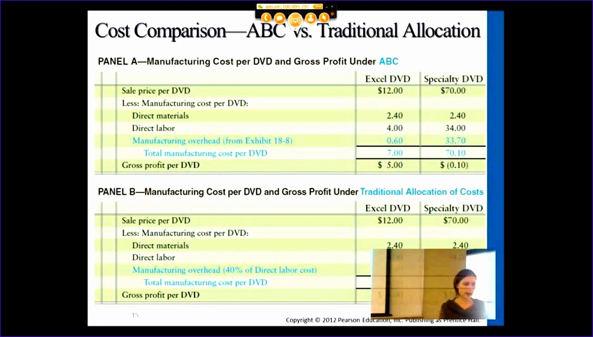 activity based costing excel template choice image