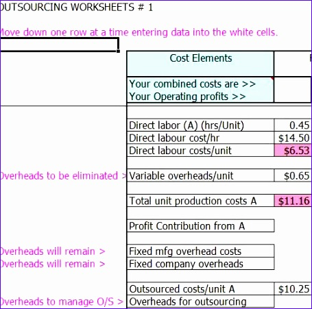 activity based costing excel template image collections