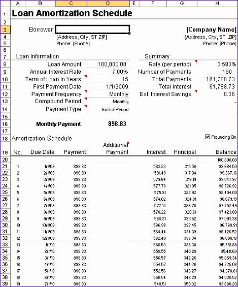 amortization schedule mercial