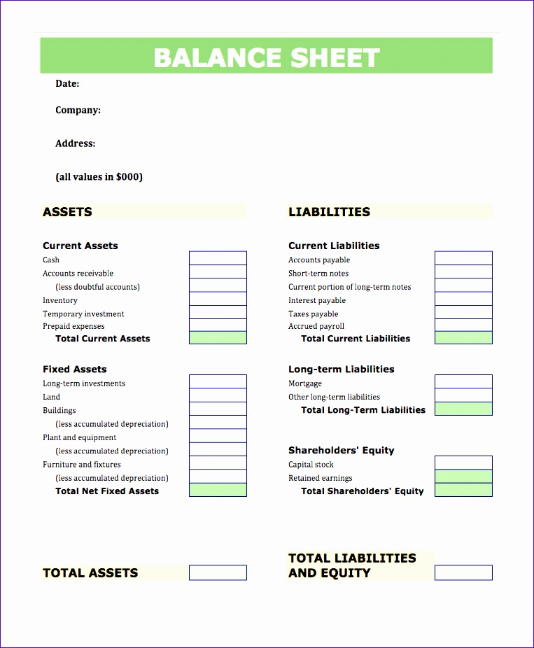 balance sheet template example