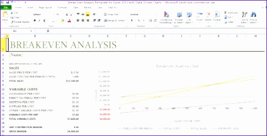 break even analysis template for excel 2013 with data driven charts 1 580x293