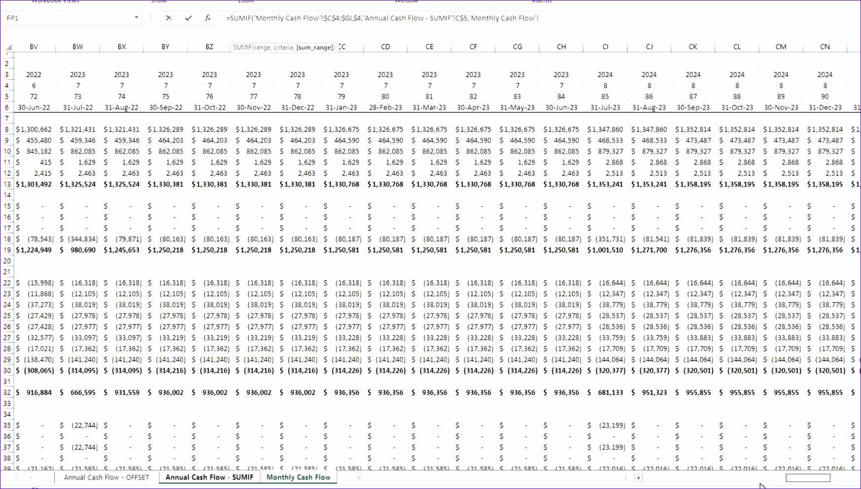 Budget Vs Actual Excel Template Fzokf Inspirational Two Techniques for Converting Monthly to Annual Cash Flows In