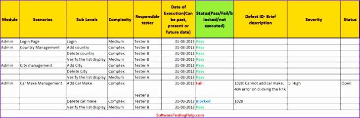 Test Status Report