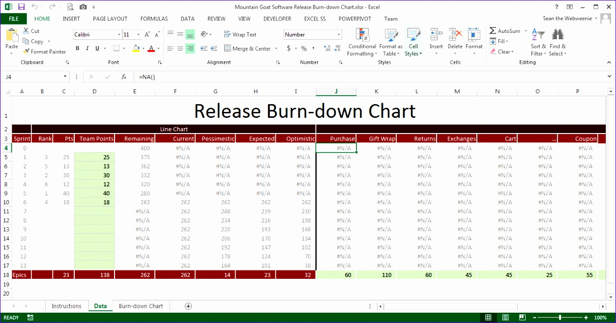 Burndown Chart Excel Template Ohdpb Lovely Improved Release Burn Down Chart Template