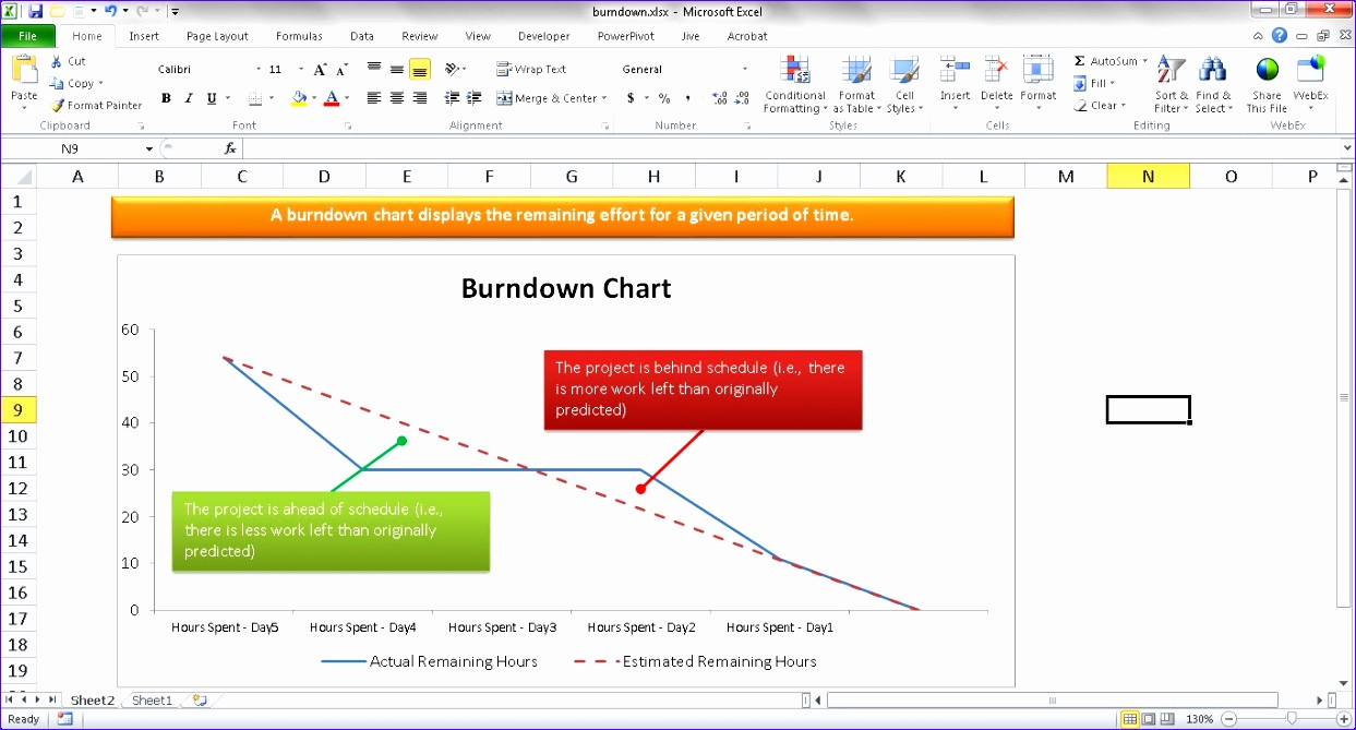 Burndown Chart Excel Template Ugcko Best Of Create A Basic Burndown Chart In Excel