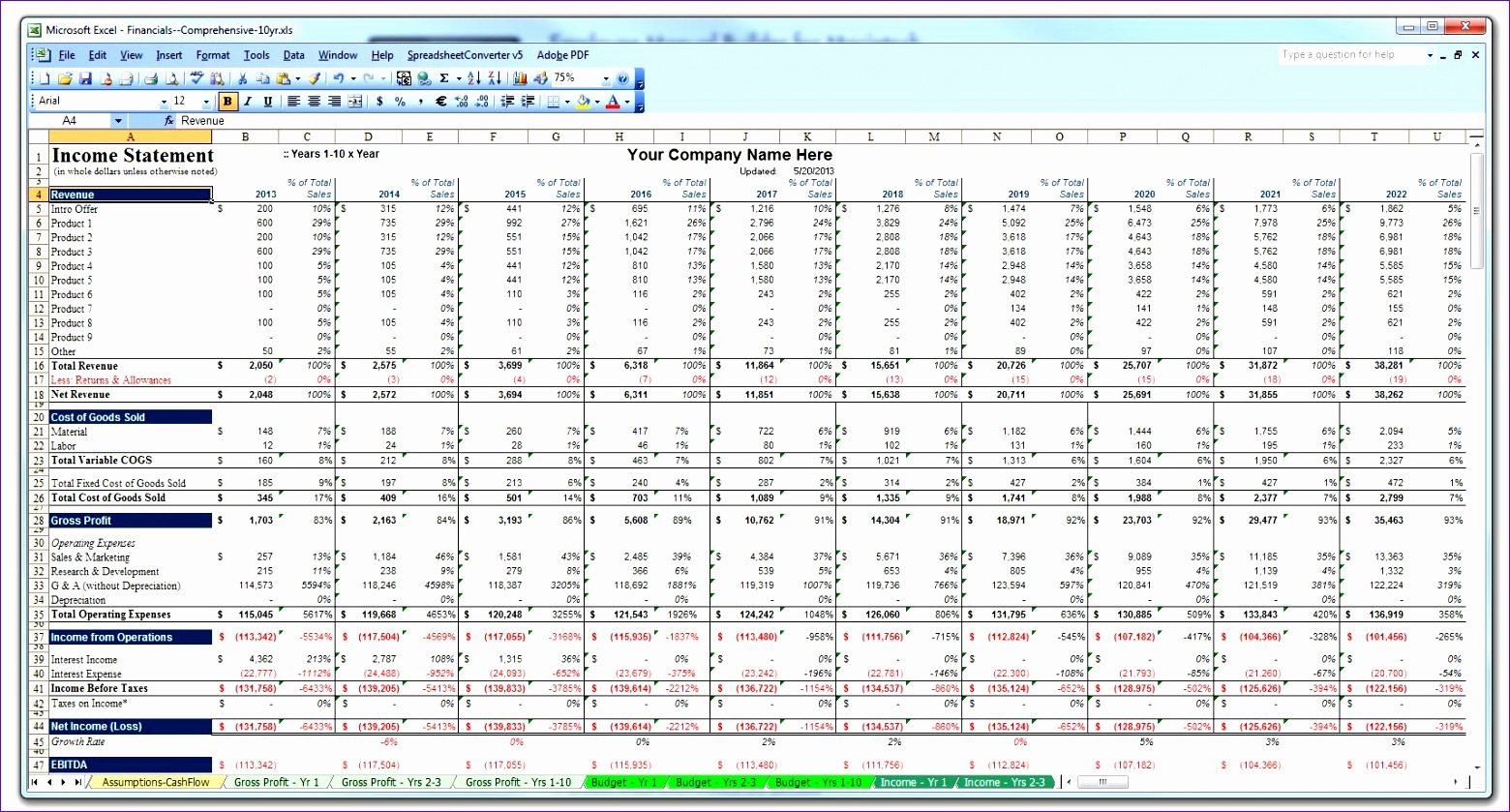 Business Plan Financial Template Excel Ubhcs Fresh 10 Year Business Plan Financial Bud Projection Model In Excel