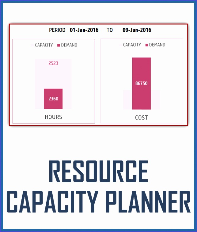 Capacity Planning Excel Template Free Hhgwy Luxury Resource Capacity