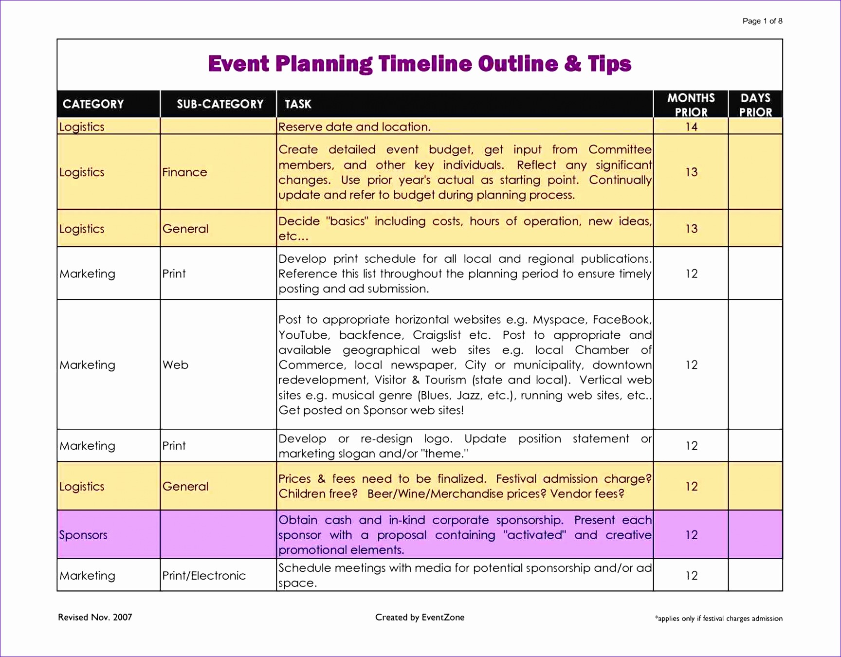 capacity planning template excel restaurant reservations suop youtube suop Capacity Planning Template In Excel Spreadsheet template youtube event planning excel google search eventing