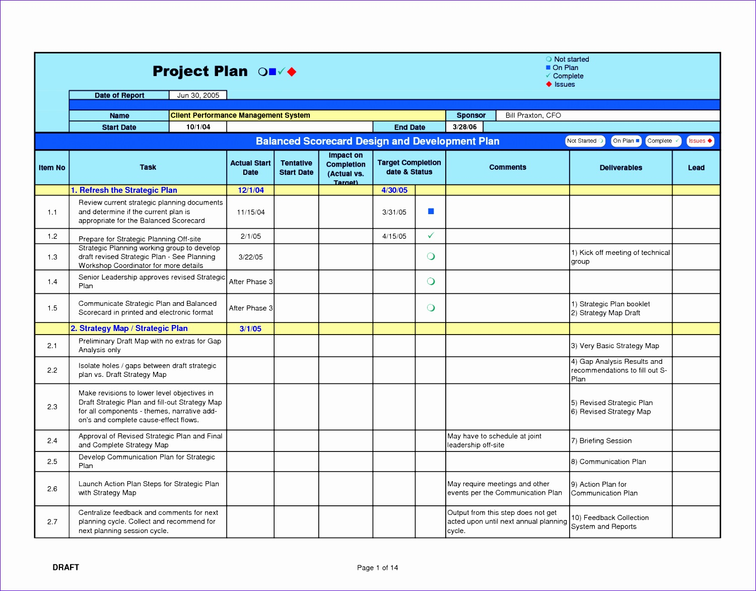 Cash Flow Analysis Template Excel Nhthz Beautiful Business Analysis Template