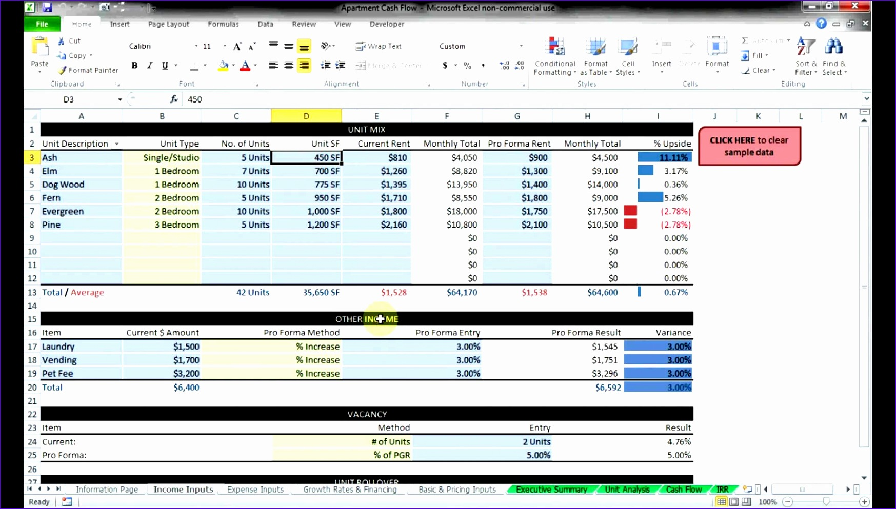 Cash Flow Analysis Template Excel Sikug Luxury Mercial Real Estate Cash Flow Models by Resheets