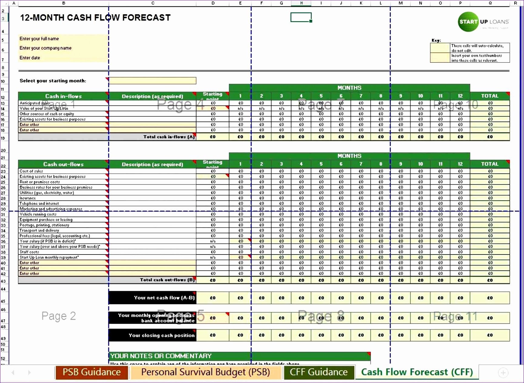 Cash flow projection template excel qhfnk lovely timing for Quarterly cash flow projection template excel