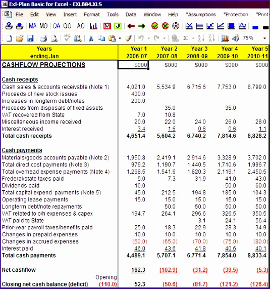 Cash Flow Projections Template Excel Bepks Inspirational Basic - Financial projections template for business plan