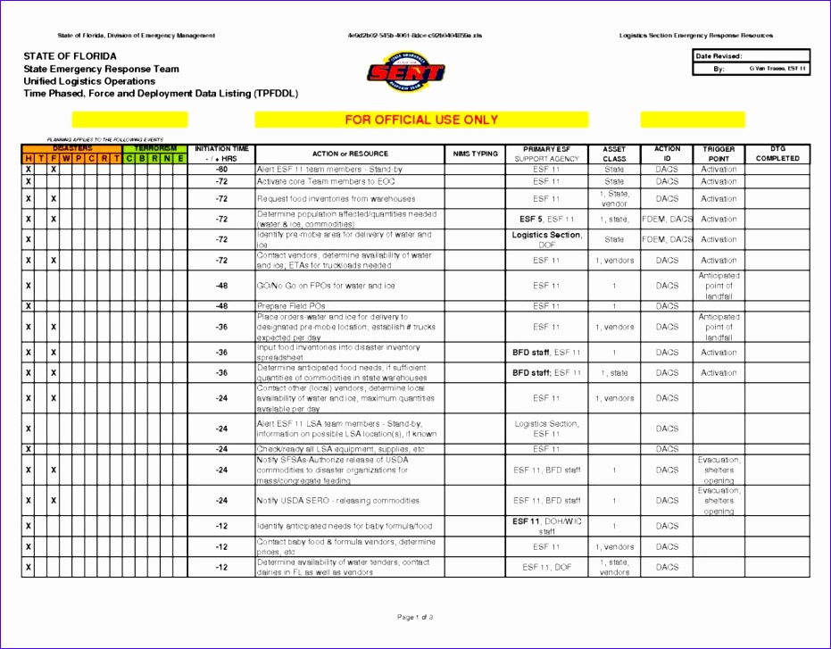Chemical Inventory Template