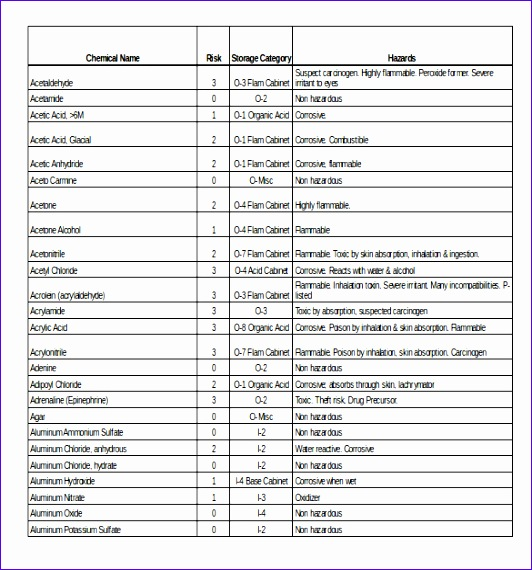 List of Chemicals Inventory Template Download