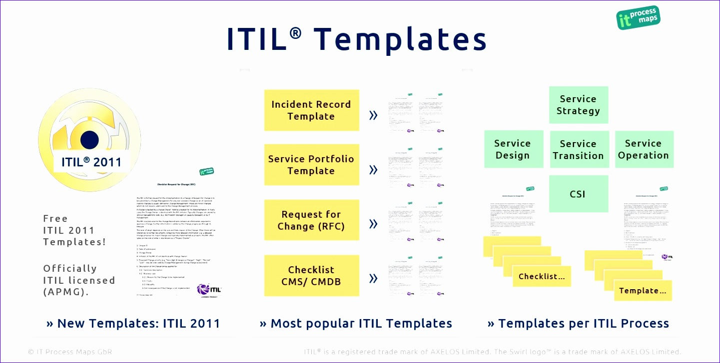 itil implementation plan template - itil process document template pictures to pin on