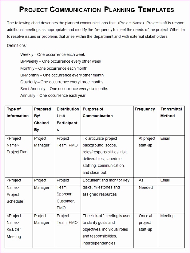 Project munication Management Sample Plan Template