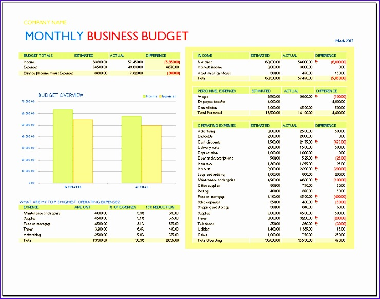 Business Budget Template Excel Free