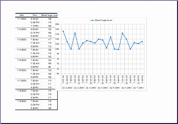 Controllable Time Worksheet Yqikf Luxury Blood Sugar Data Record Table with Chart Ms Excel