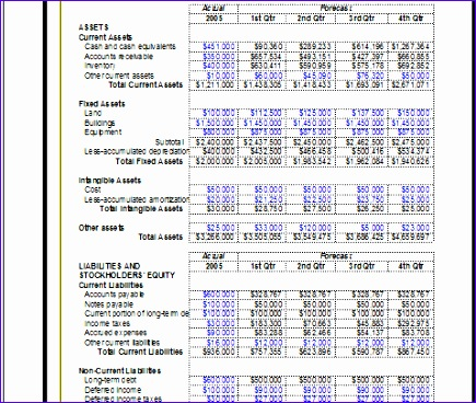 corporate analysis balance sheet 479x400