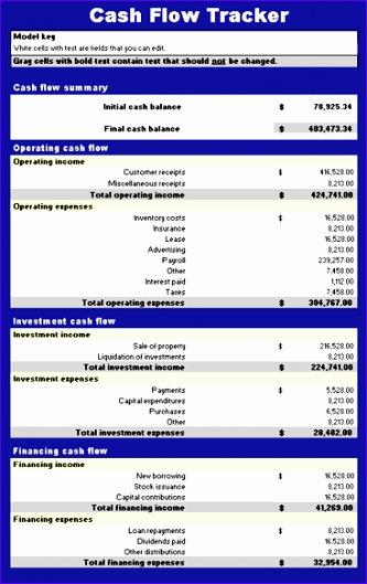 daily cash flow template excel v9aj4 unique cash flow tracker fice