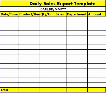 sales report spreadsheet