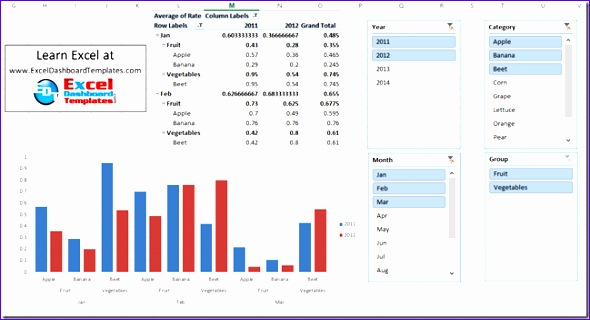 7 Dashboard Template Excel 2010 Exceltemplates Exceltemplates