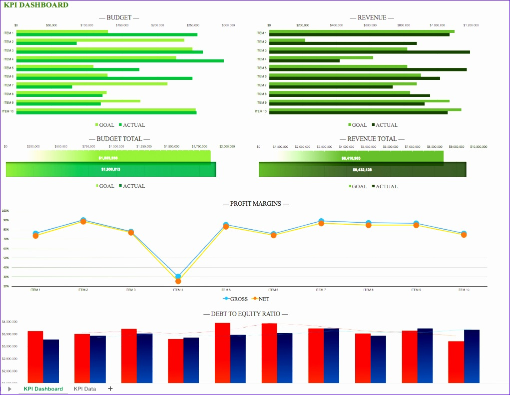 Dashboard Template Excel 2010 Euhra Unique Free Excel Dashboard