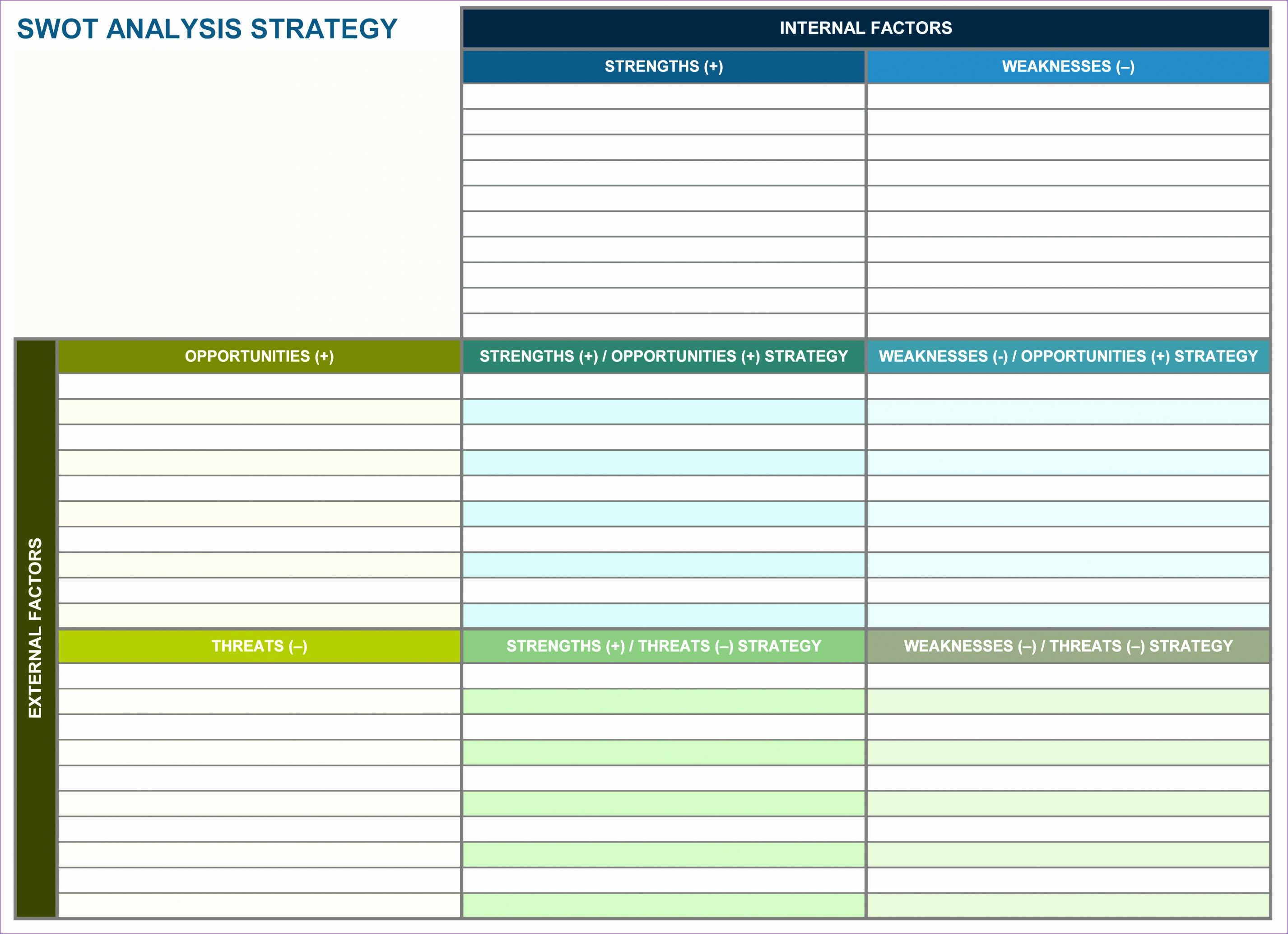 SWOT analysis strategy