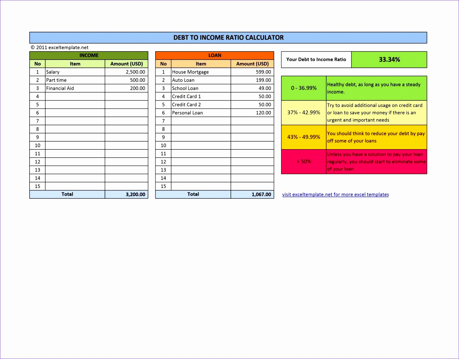 Free Snowball Debt Reduction Spreadsheet and Debt Reduction Spreadsheet Free Download