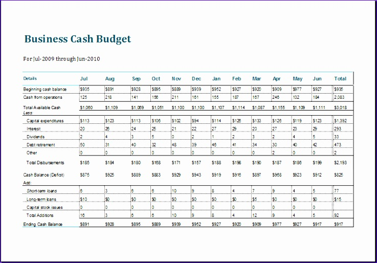 Detailed Sales forecast Template Clucm Fresh Business Cash Bud Template for Excel