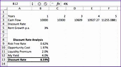 Discounted Cash Flow Analysis Excel Template Kiowm Awesome Discounted Cash Flow Analysis 101