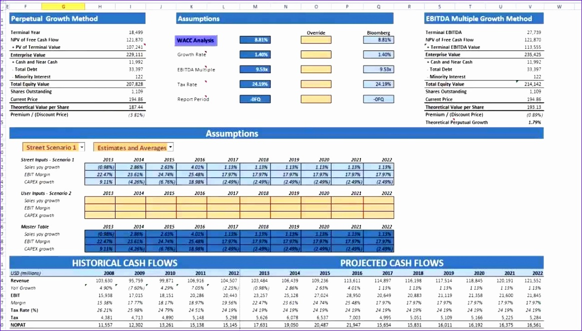 Discounted Cash Flow Template Excel Qgsem Lovely Bloomberg Training Discounted Cashflow Analysis Dcf