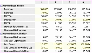 Discounted Cash Flow Template Excel Shwvf Lovely Valuation Models – Sumwise – Line Spreadsheet software