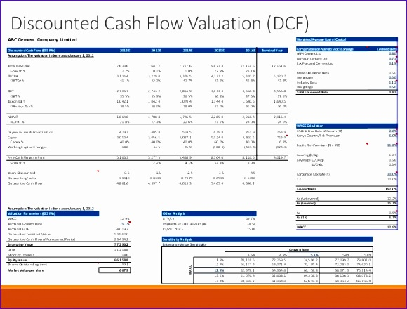 Discounted Cash Flow Template Excel Ssgbw Fresh Financial Model Sample format Cement Pany