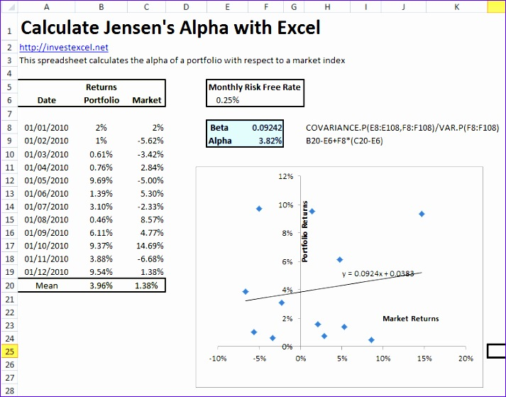 JensensAlphaExcel