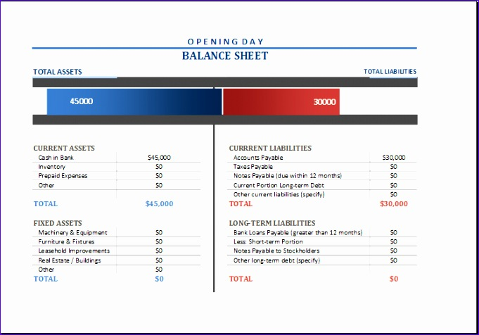 Employee Equipment Inventory Sheet Wuzge Beautiful Opening Day Balance Sheet Template for Excel