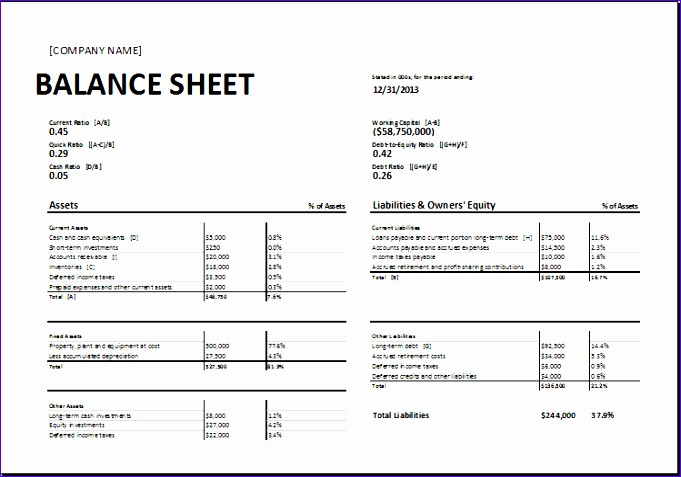 calculating ratio balance sheet