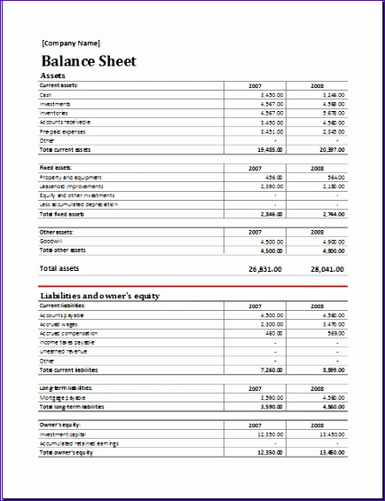 Equity Reconciliation Report Template 2skwn Luxury asset and Liability Report Balance Sheet for Excel