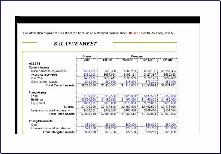 Equity Reconciliation Report Template 5wxhh Awesome Corporate Analysis Balance Sheet for Excel