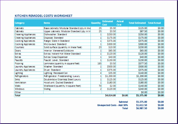 Event Budget Planner Vkwks Luxury 15 Business Financial Calculator Templates for Excel