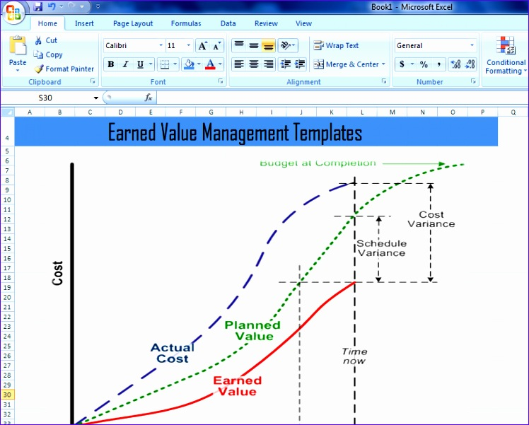 Earned Value Management Templates excel