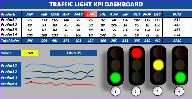 Excel Traffic light dashboard 696 1