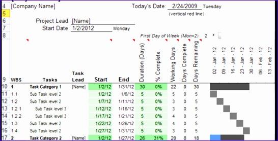 Excel 2010 Gantt Chart Template Free Bkqkz Inspirational Excel Gantt Chart Template 2013 socialmediaworks