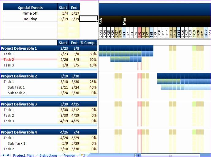 Excel 2010 Gantt Chart Template Free Cvsh3 Unique Excel Gantt Chart Excel Template