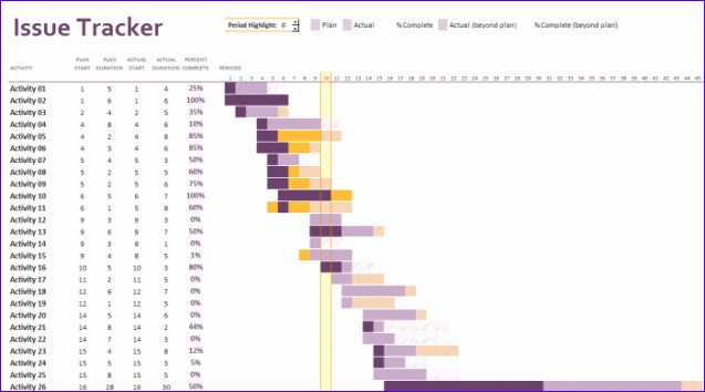 Excel 2010 Gantt Chart Template Free Xezbo Awesome Excel Gantt Chart Free Excel Templates