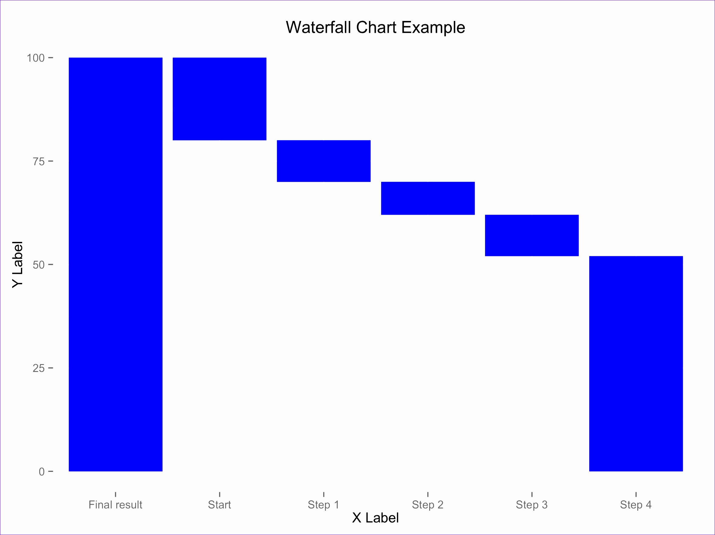 free templates waterfall charts in powerpoint waterfall charts in powerpoint how to do waterfall charts in powerpoint waterfall charts in powerpoint 2010 waterfall chart powerpoint